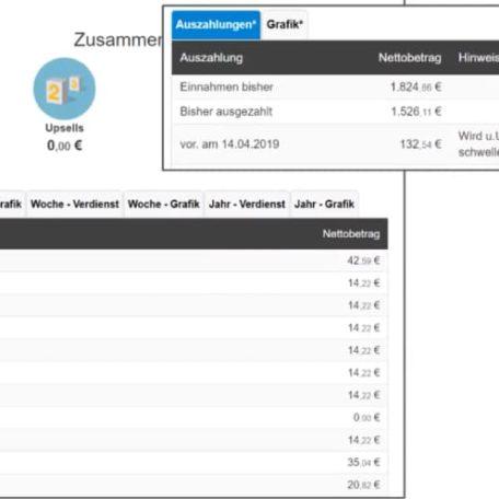 Einnahmen eines Kunden mit der 1 Euro pro Tag Methode